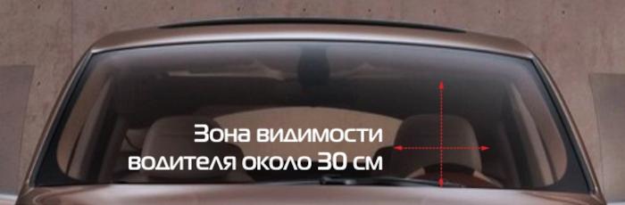 Область обзора авто